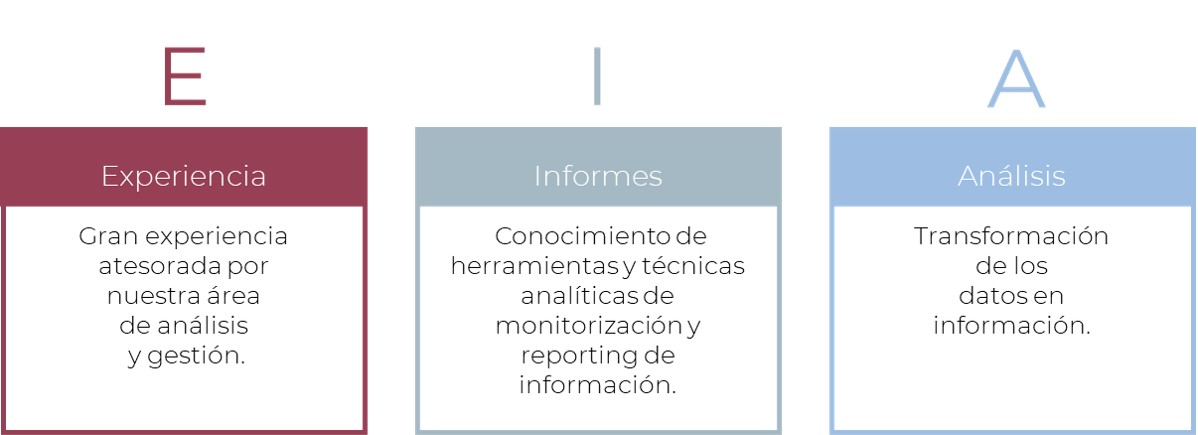 Gestion-de-Consultoria-Estrategia-y-Defensa-Jurídica