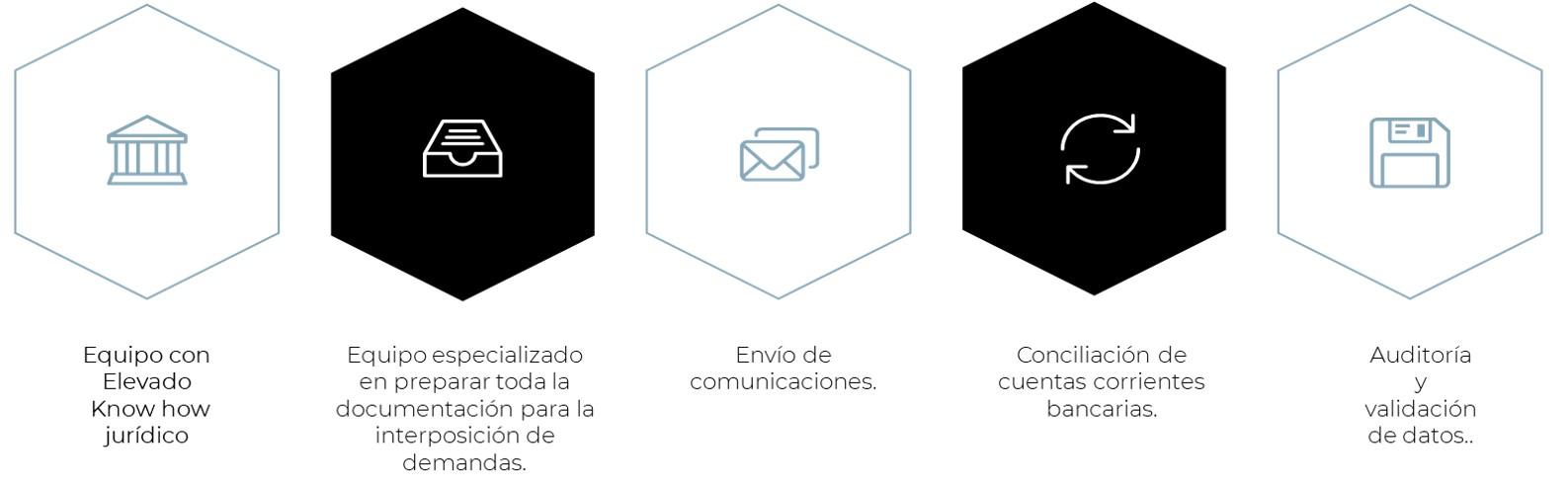 Servicio-BPO-de-Back-Office